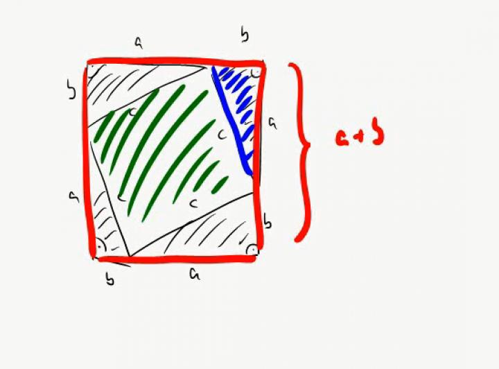 DD 2015-03-16 01 Pythagoräische Tripel