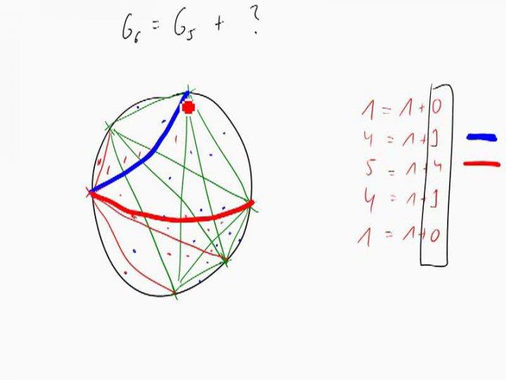 M1 2014-09-22 02 Aufteilung einer Kreisscheibe durch Sehnen