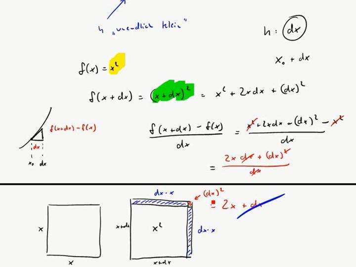 M3 2017-11-08 05 Beispiele für Ableitungen und die infinitesimalen Größen von Leibniz