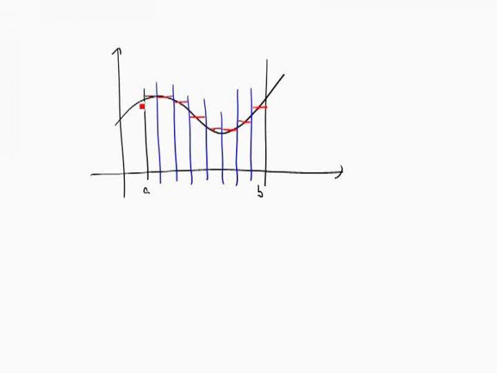 M3 2017-11-01 04 Die Idee des Riemann-Integrals