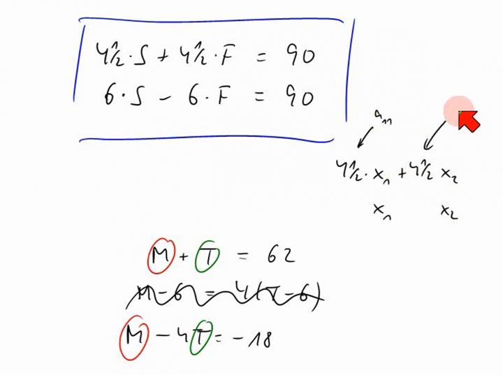 M2 2014-04-30 09 Lineare Gleichungssysteme und lineare Abbildungen