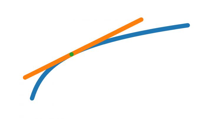 VK 2019-09-06 03 Differentialrechnung / Analysis (Vorkurs Mathematik)