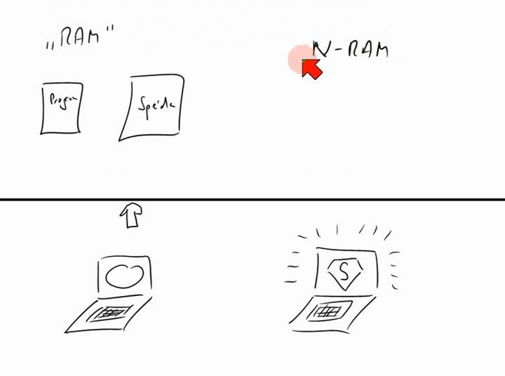 TI 2014-01-09 08 Das 'N-RAM'-Computermodell