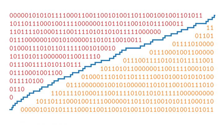 EM 2021-01-05 01 Was hat der Primzahlsatz mit der Kolmogorow-Komplexität zu tun?