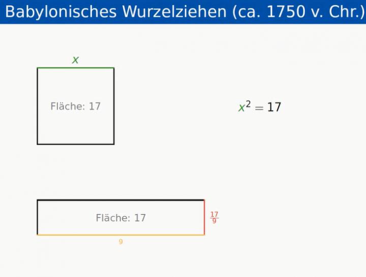 M1 2014-10-06 02 Babylonisches Wurzelziehen