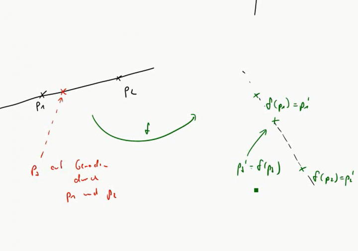 M2 2017-05-15 05 Geometrische Eigenschaften von linearen Abbildungen