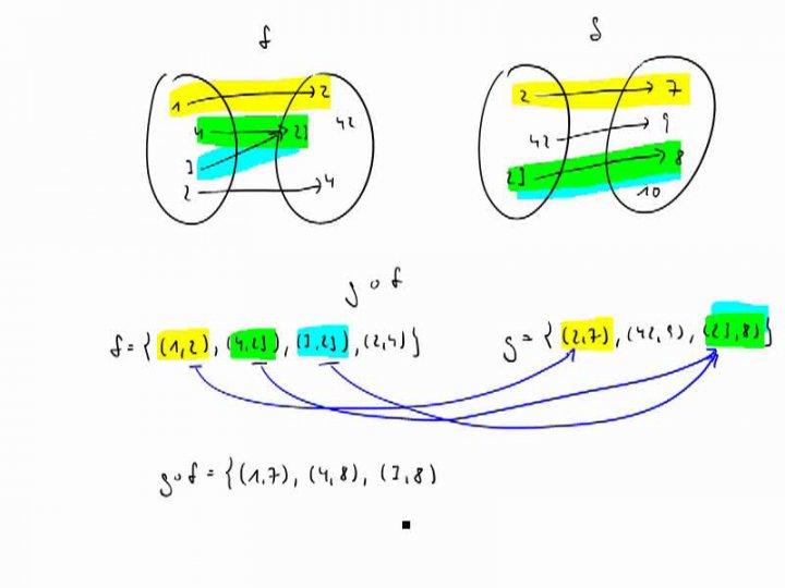 M2 2017-04-03 03 Komposition von Funktionen
