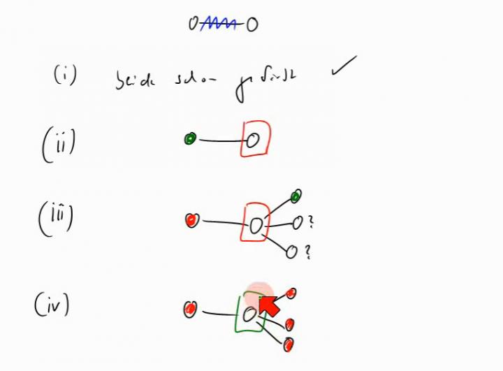 TI 2014-04-08 06 Ein verbesserter Algorithmus für Independent Set