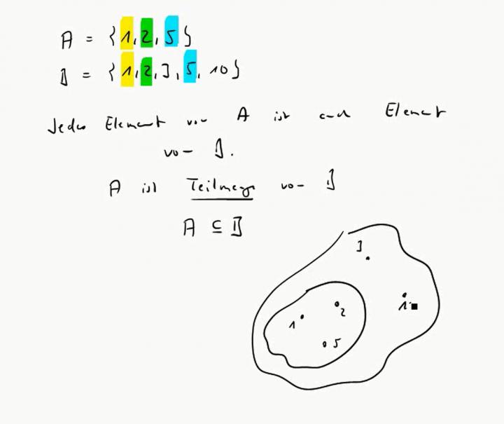 M1 2016-12-12 01 Mengen, Elemente und Teilmengen in Python
