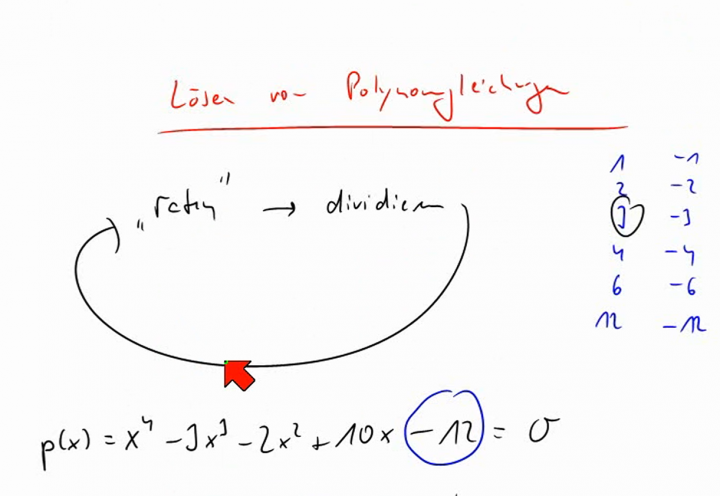 M2 2014-04-11 08 Lösen von Polynomgleichungen