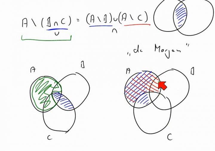 M1 2014-04-09 01 Mengentheoretische Differenz
