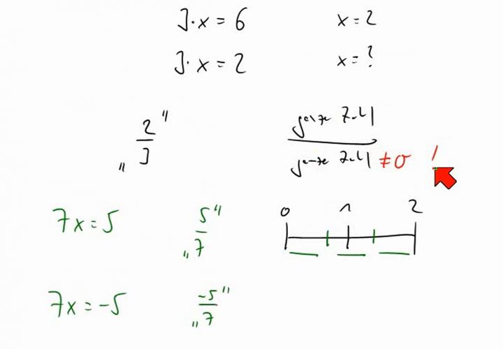 M1 2014-03-26 07 Die rationalen Zahlen