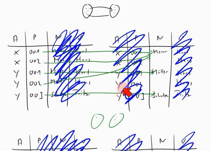 RA 2014-02-19 02 Funktionale Abhängigkeit