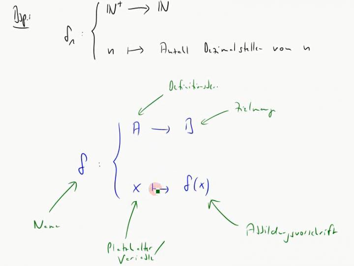 M1 2014-11-10 05 Beispiele für Funktionen
