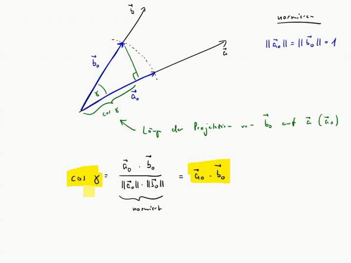 M2 2017-05-29 09 Das Skalarprodukt als Länge der Projektion