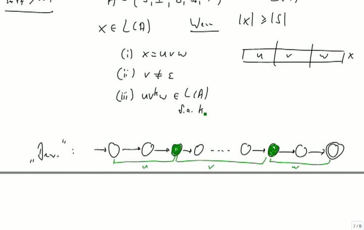 TI 2013-10-17 08 Das Pumping-Lemma für reguläre Sprachen