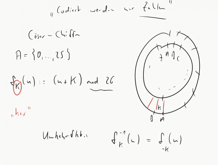 M2 2014-10-01 03 Anwendung - Kryptographie