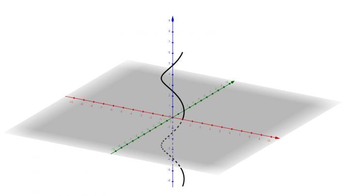 DG 2019-03-26 02 Was sind parametrisierte Kurven?