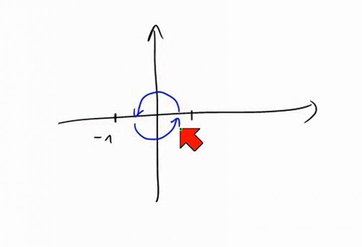 M2 2014-04-04 11 'Wurzeln' aus komplexen Zahlen