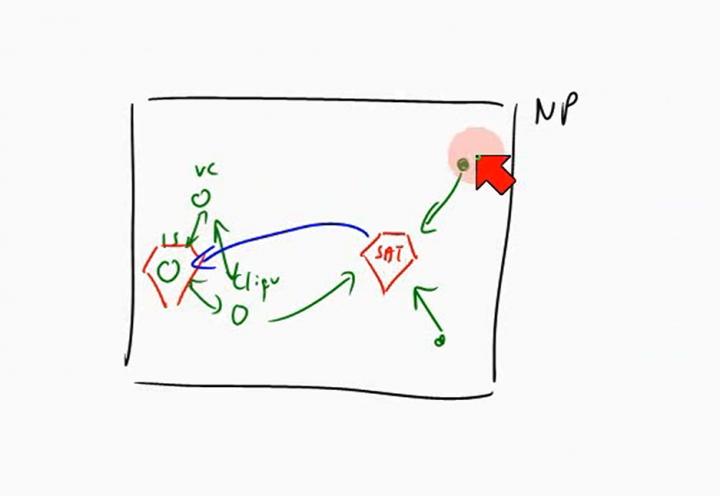TI 2014-03-25 03 NP-Vollständigkeit und der Satz von Cook und Levin