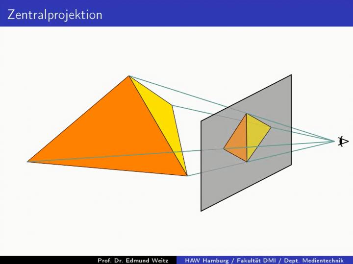 M2 2017-06-19 03 Dreidimensionale Darstellung - Kamerakoordinaten