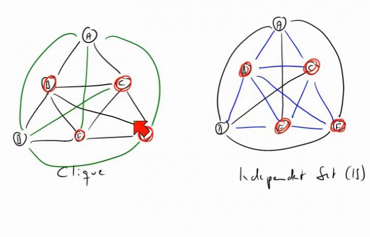 TI 2014-03-18 06 Polynomiale Reduktion