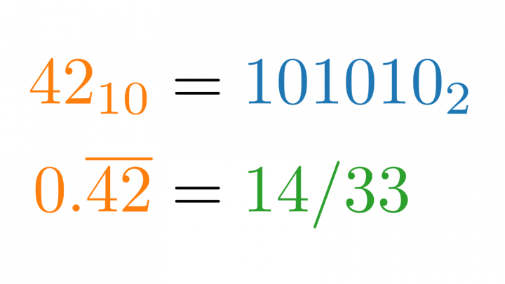 VK 2019-09-03 02 Verschiedene Darstellungen von Zahlen (Vorkurs Mathematik)