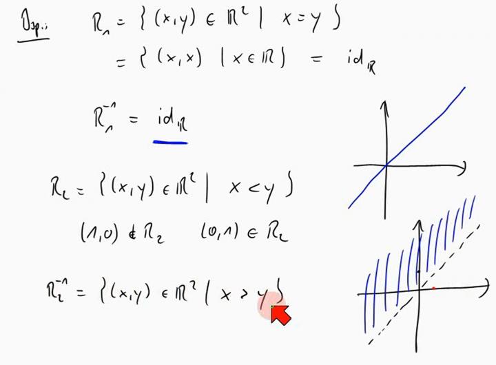 M1 2014-04-30 02 Umkehrrelation