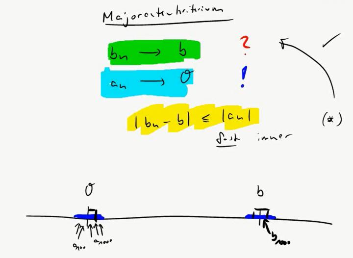 M2 2017-04-10 08 Vertiefung - Das Majorantenkriterium