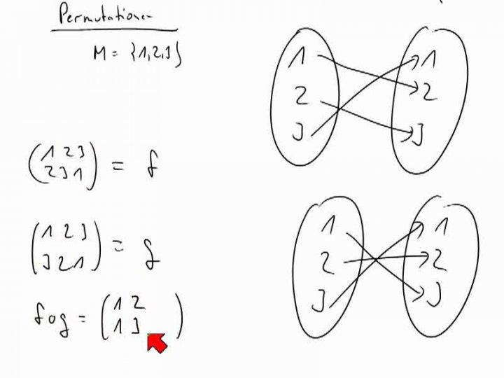 M2 2014-03-26 06 Letztes Beispiel - eine Permutationsgruppe