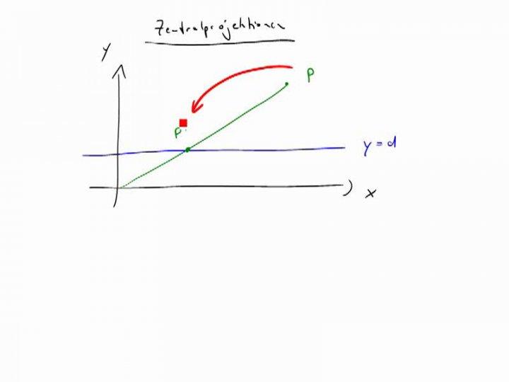 M2 2017-06-12 10 Unterschiedliche homogene Koordinaten für denselben Punkt