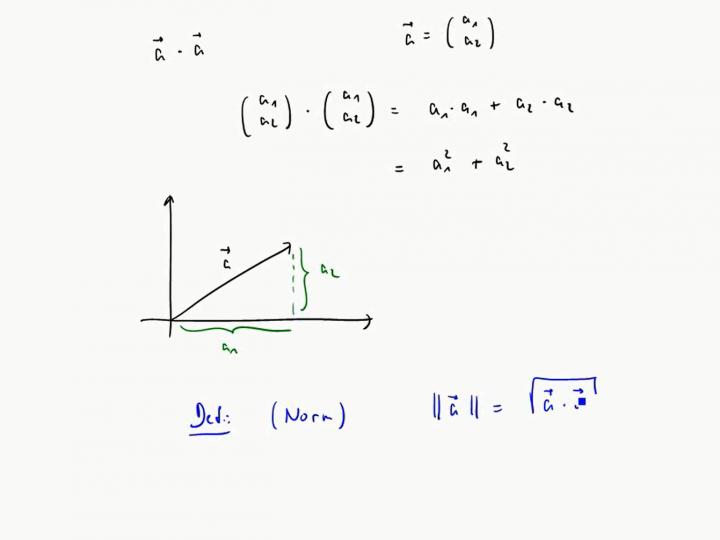 M2 2017-05-29 06 Die Norm eines Vektors