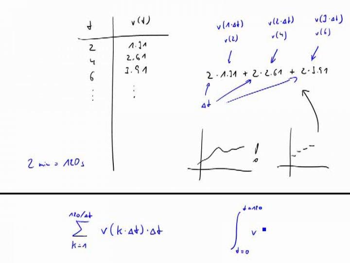 M3 2017-11-08 02 Integrale sind kontinuierliche Summen