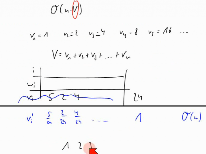 TI 2014-04-29 02 Haben wir P=NP bewiesen?