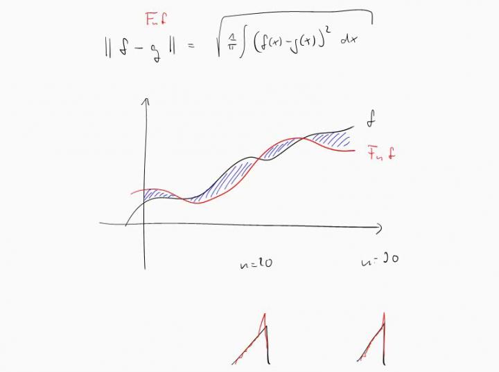 M3 2017-12-13 06 Punktweise Konvergenz, gleichmäßige Konvergenz, Konvergenz im quadratischen Mittel