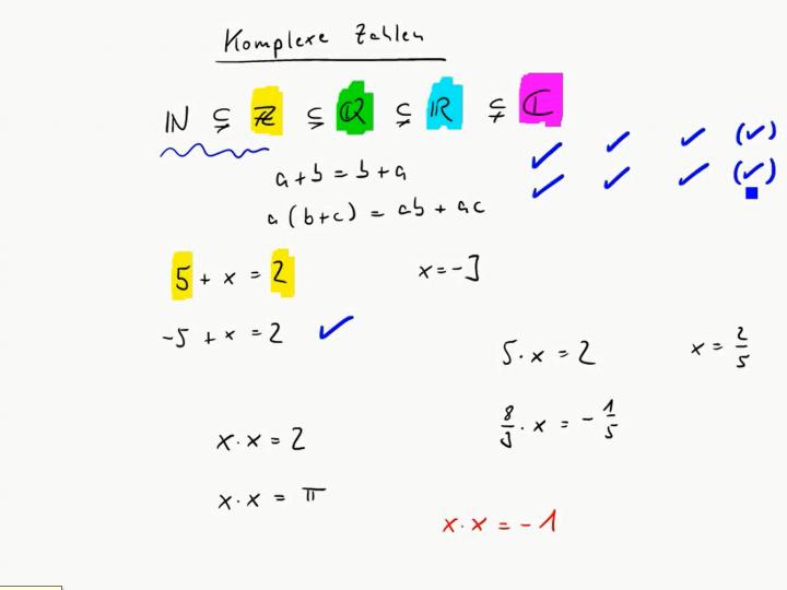 M3 2017-09-20 01 Aufbau des Zahlensystems / Wofür braucht man die komplexen Zahlen?