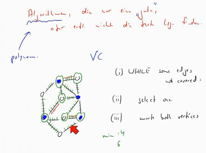 TI 2014-01-23 03 Ein schneller Algorithmus für sub-optimale Lösungen für Vertex Cover